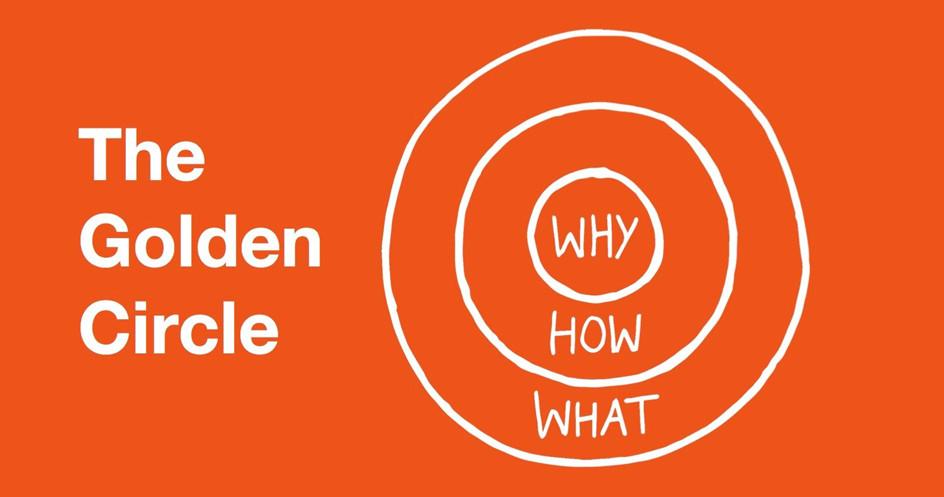 La théorie du Golden Circle / Start with WHY par Simon Sinek